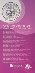 Image of banner listing the year, town, and theme of the 25 NSW Rural Women's Gatherings